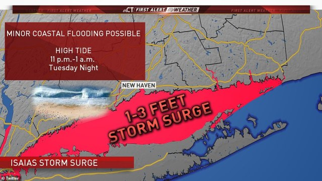 The coastal areas of the Long Island Sound are likely to see storm surge between 1ft and 3ft beginning Tuesday evening