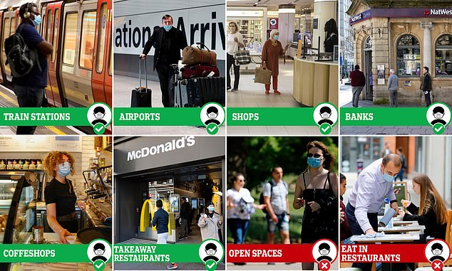 Face coverings are now mandatory in shops and supermarkets across England, there are exemptions for people with disabilities
