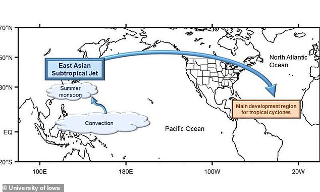 Data shows the East Asian Subtropical Jet Stream (EASJ) is creating an upper-level river of wind starting in East Asia that moves west to east across the globe, carrying with it an atmospheric phenomenon called a Rossby wave