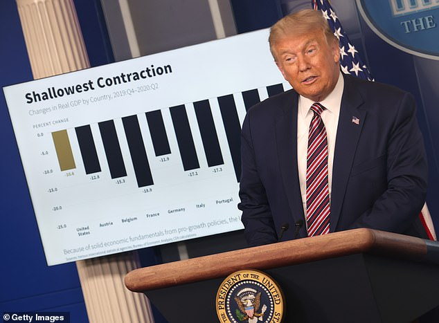 President Donald Trump waved charts during his briefing on Wednesday and said the contraction in the US economy was 'much less severe than it was among our peers'