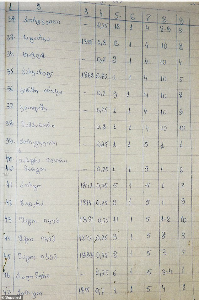 Baker received a fax from a sometime associate with clues about the contents of the Georgian cellar. What followed were pages of unrecognisable words and numbers which appeared to be years. The corresponding original Georgian cellar book is pictured