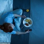 Late eaters are more likely to gain weight, study finds