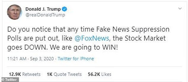 President Donald Trump lashed out at Fox News Channel for a trio of swing state polls that showed him losing to Democrat Joe Biden. He also suggested the stock market's tumble was because the poll predicted a Biden win, which Trump tried to convey would tank the economy