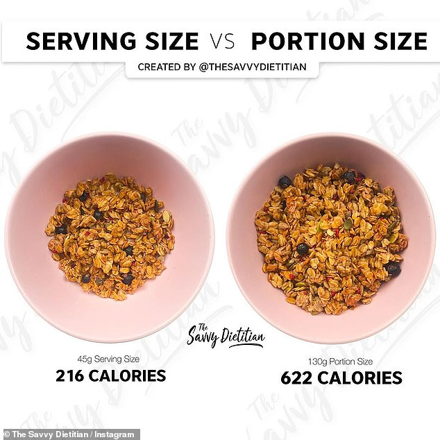 In the past, the Perth expert shared the difference between serving size (a standard amount of food) and portion size (how much we often give ourselves when dishing out food) - (pictured)