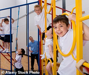 Children play in a school gymnasium