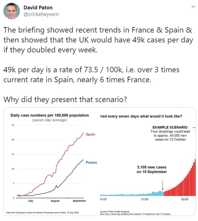 Professor David Paton, an industrial economist at the University of Nottingham, hit out at the 50,000 per day prediction which suggests cases will be five to six times higher than France