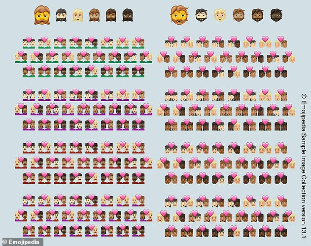The Unicode Consortium has launched 217 new emojis, which will roll out in the coming months. Most are updates to skin-tone options, though all-new emojis include a face in the clouds, a bandaged heart, a face exhaling and a heart on fire