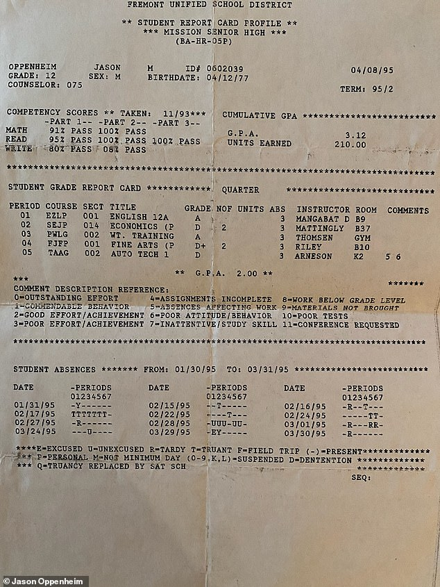 The real estate mogul said: 'We went to seven different high schools and boarding schools, and were either expelled or suspended from five of them. My brother and I were really truly wild, I thought I would end up in jail or in big trouble at least.' Pictured: Jason's report card in 1995, showing while he got an A in English and another subject, he received all Ds in economics, fine arts and auto tech
