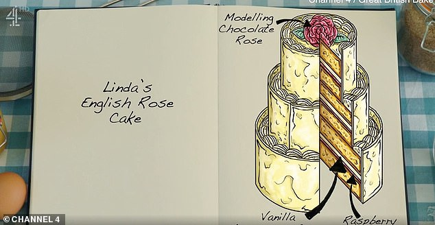 Her English Rose: Linda shared: 'This cake really means a lot to me, it's a tribute to my daughter actually.  Melissa had special needs, she is no longer with us, she passed away at the age of 18.  It's just a celebration of his life.