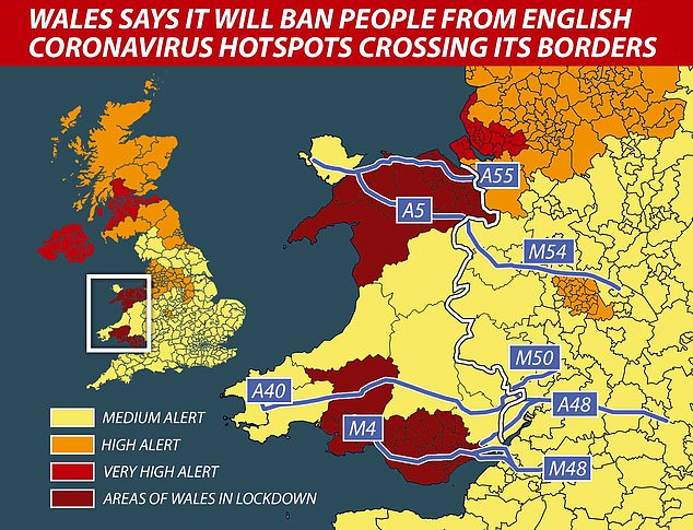 Welsh ministers faced fury today after unveiling an extraordinary bid to ban people from coronavirus hotspots in England entering the country