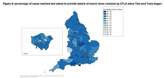 This shows the percentage of positive cases reached by local health teams by regions across England. There are drops in parts of the North West, which may reflect the system being overwhelmed by a surge in cases
