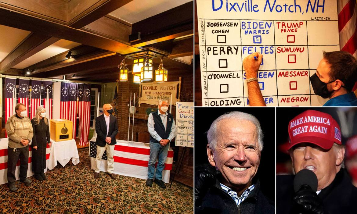 Biden secures first Election Day victory while Trump takes second in two  New Hampshire towns | Daily Mail Online