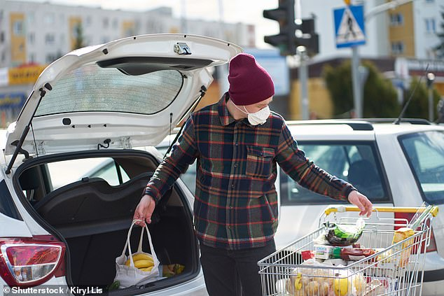Motorists said their greater reliance of cars during the pandemic was partly fuelled by the need for shopping, despite the significant rise in people using delivery services for groceries