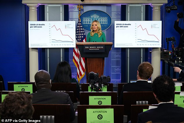 White House Press Secretary Kayleigh McEnany, in her first press briefing since October 1, took few questions