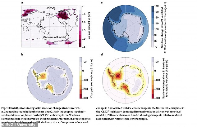 Researchers were able, for the first time, to simulate, simultaneously, changes in both sea levels and ice dynamics in both hemispheres over the past 40,000 years