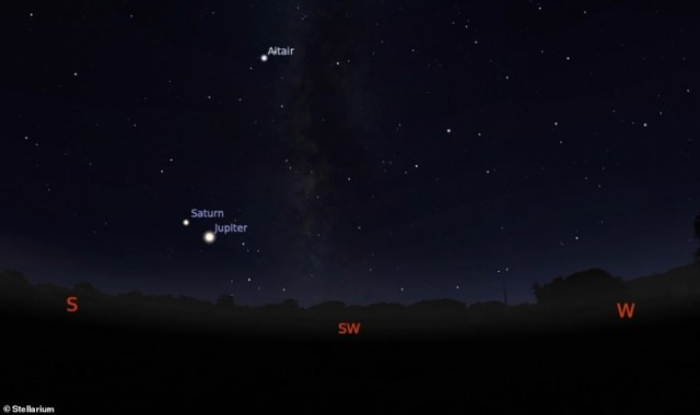The two planets have been gradually appearing closer and closer throughout November and December, toappear as a single object tonight — before moving apart after Christmas