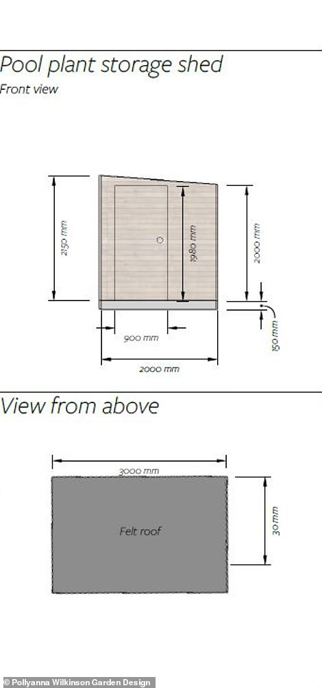 Plan: The documents also feature a plan for a pool storage shed