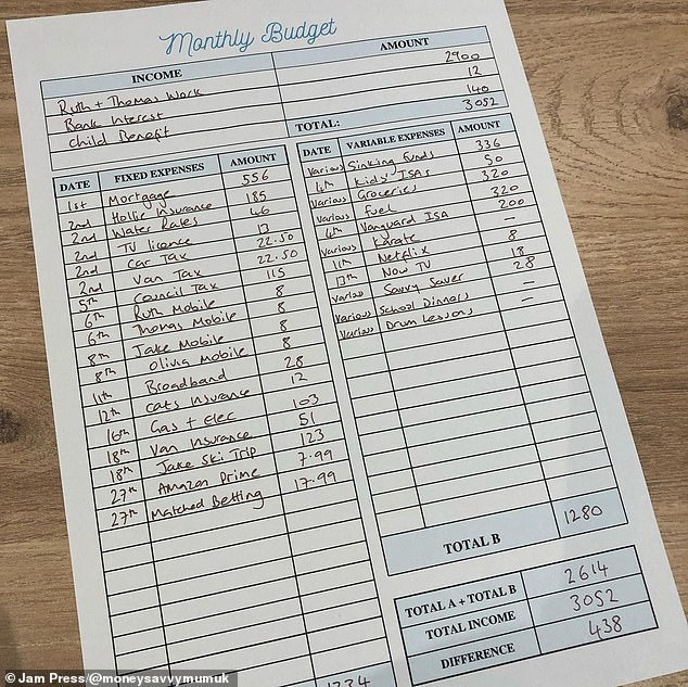 The mother-of-two meticulously writes down each expense each month in order to save as much as possible