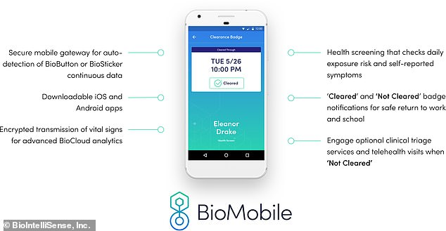 The companion app, called BioMobile, offers users daily screen surveys that provide 'Cleared' or 'Not Cleared' notifications - the app is available for on both iOS and Android