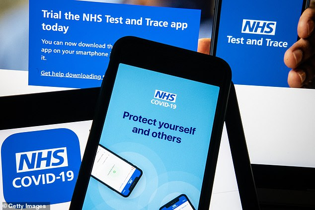 The NHS Test and Trace app, a decentralised tool relying on Google/Apple Bluetooth technology, was introduced in September 2020. This study suggests the UK public supports usage of tracking technology and immunity passports in the current global pandemic