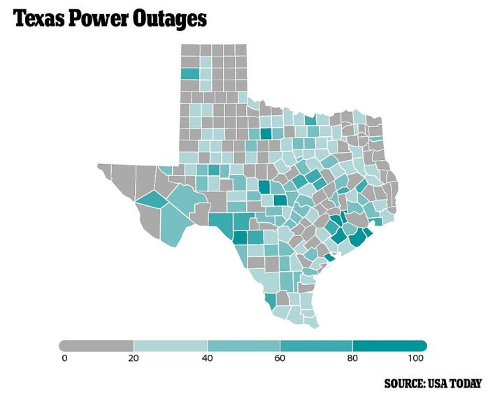 Some 4.4million households don't have it. In Texas, the average household size is 2.8 people. There are around 30million people in Texas. It means an estimated 12million people - 41 percent of the state - doesn't have power