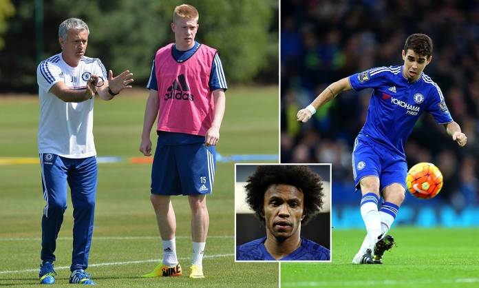 Kevin De Bruyne reveals 'strange' chat with Jose Mourinho that led to his Chelsea exit | Daily Mail Online