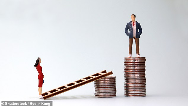 The median salary for women working in England, Scotland and Wales is£28,029, whilst the median salary for men is more than £6,000 higher at £34,068