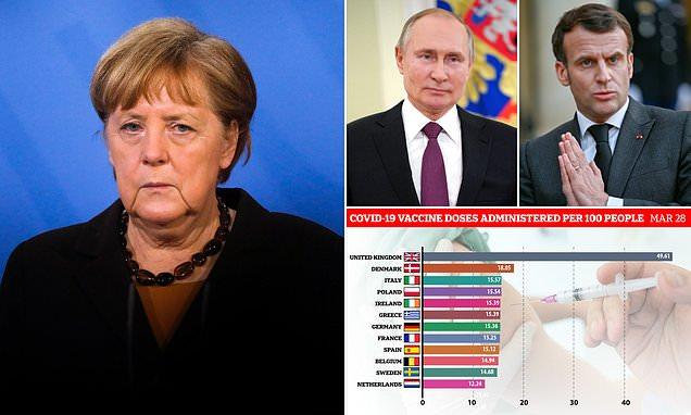 Angela Merkel and Emmanuel Macron call Vladimir Putin to discuss getting the Sputnik jab into the EU