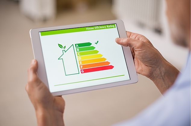 Change is coming: Landlords could be required to achieve an Energy Performance Certificate rating of C or above by 2028, if new Government proposals get the green light