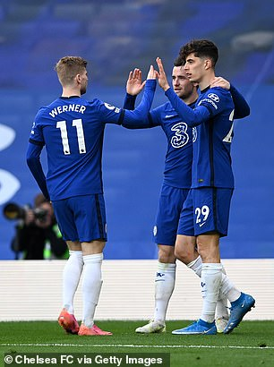 Chelsea spent £253m last summer, bringing in the likes of Kai Havertz, Timo Werner and Ben Chilwell (all pictured)
