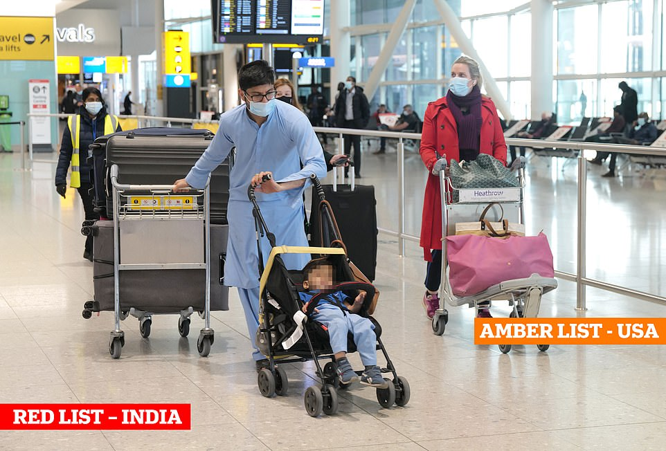 A passenger arriving from 'red list' India (left) and another arriving from New York in 'amber list' US (right) arrive at the same time at London Heathrow Airport's Terminal 2 yesterday