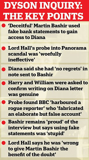 Key conclusions of the bombshell report that brought shame on the BBC and Bashir