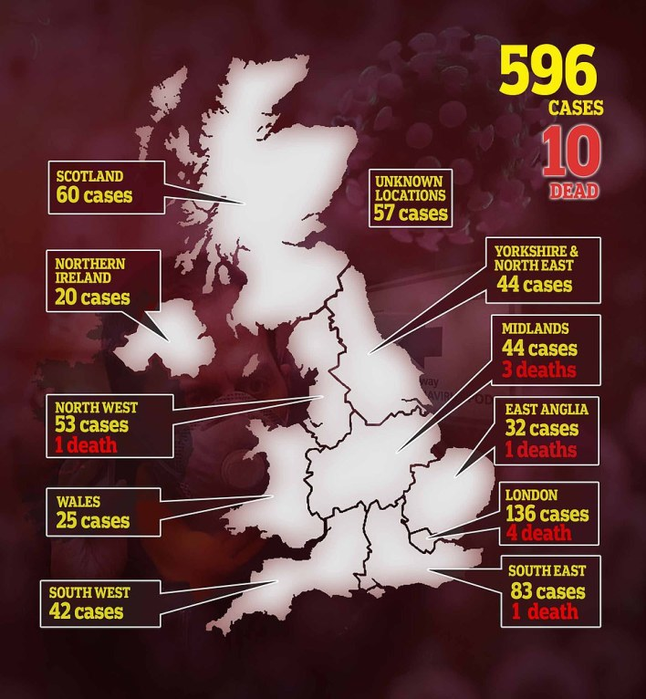 This MailOnline graphic from March 12 shows how the virus had already spread to every region of England