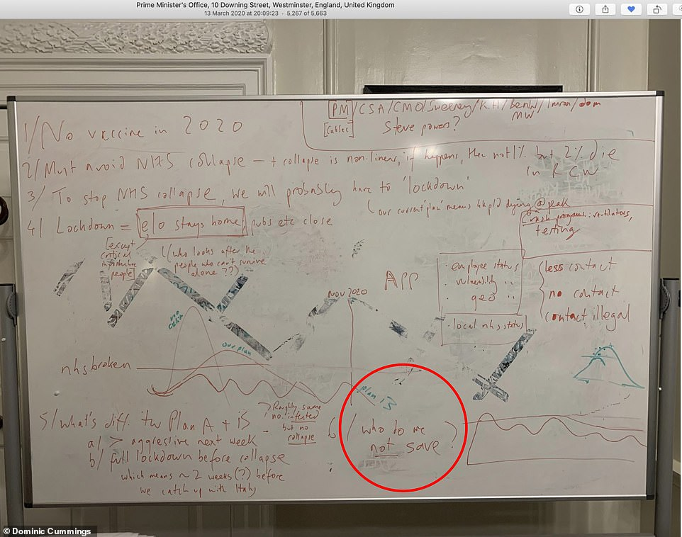 """Mr Cummings tweeted a picture of the whiteboard before his explosive grilling from MPs over how Downing St handled the pandemic. He captioned the image: 'First sketch of Plan B, PM study, Fri 13/3 eve - shown PM Sat 14/4: NB. Plan A """"our plan"""" breaks NHS,>4k p/day dead min.Plan B: lockdown, suppress, crash programs (tests/treatments/vaccines etc), escape 1st AND 2nd wave (squiggly line instead of 1 or 2 peaks)... details later'"""