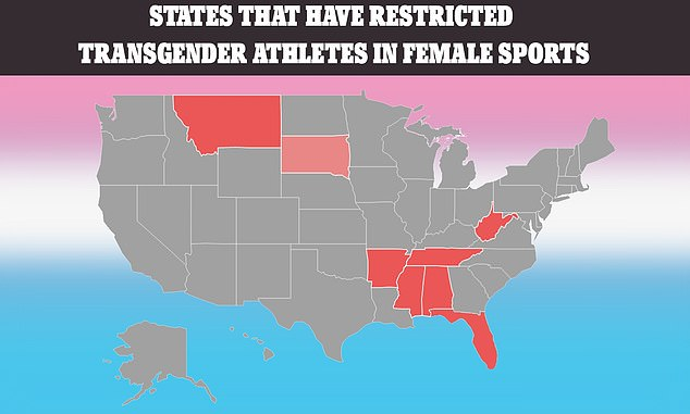 Seven states have passed laws and South Dakota has an executive order restricting transgender athletes from participating in public school sports