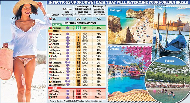 Global warning: Is your chosen holiday destination likely to go up or down the risk list?