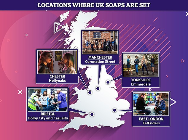 Move: With three big soaps set in the south - Eastenders and Casualty - Holby City was seen as the easiest to scrap as Casualty's Cardiff base helped to fulfill the diversity directive