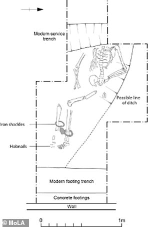 Studying the burial itself, the awkward burial position - slightly on his right side, with his left side and arm elevated on a slope - suggests he was buried informally, in a ditch rather than a proper grave cut