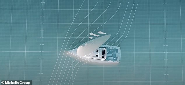 The 'puffy' sails automatically reposition to maximize advantage of wind conditions