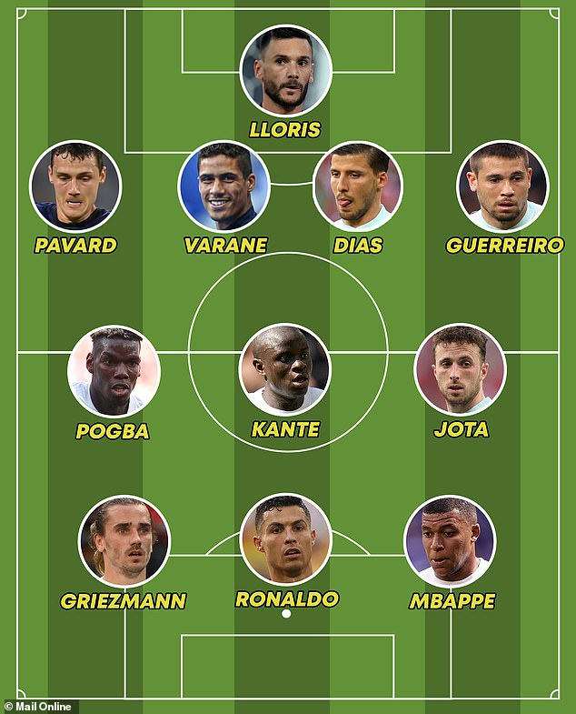 Sportsmail's combined Portugal and France starting XI, using 4-3-3 formation, ahead of clash