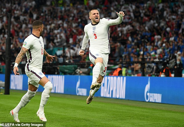 Luke Shaw has finally been praised by Jose Mourinho for his Euro 2020 England performances