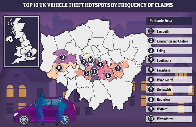 Lambeth has the highest number of thefts, followed by Kensington & Chelsea, Co-Op has said