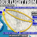 One-hour flight from Las Vegas to CA turned into 17-hour journey for Allegiant Airlines passengers 💥👩💥