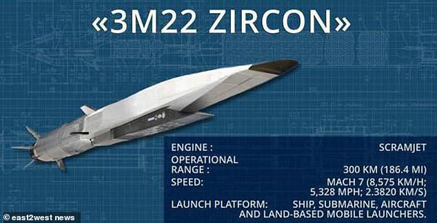 Putin said the Zircon missile would be capable of flying nine times the speed of sound and would have a range of 1,000 kilometers (620 miles).