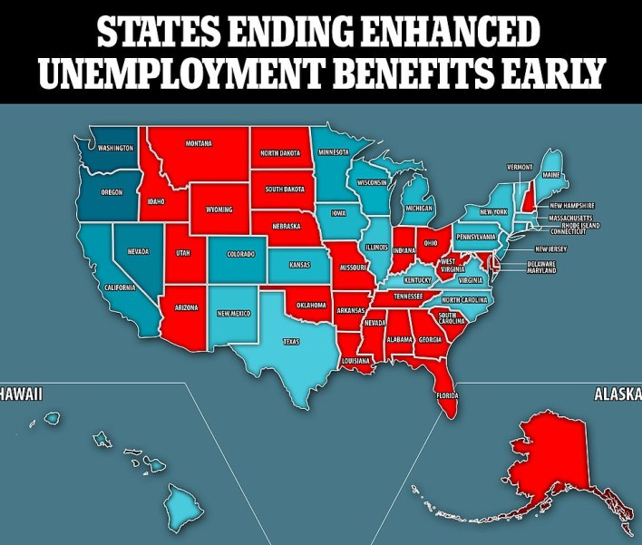 26 states have ended Biden's expanded unemployment benefits early because they were stopping people from going to work. They are now seeing an increase in the number of people who are applying for work again