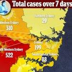 Coronavirus Australia: Covid cases spread across Sydney 's CBD and east not just south-west 💥👩💥
