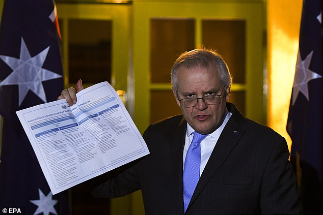 Morrison's announcement sketches a long road out of 'Fortress Australia' as only 14 per cent of the population are fully jabbed - meaning 66 per cent still need two vaccines before virus restrictions can end