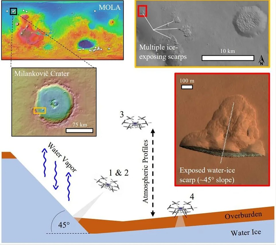 Along with collecting rock samples, NASA sees MSH mapping out subsurface water ice over large areas