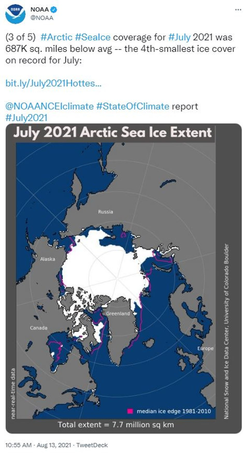 Sea ice in the Arctic Ocean was the fourth-smallest coverage area in 43 years of analysis, NOAA said on Friday