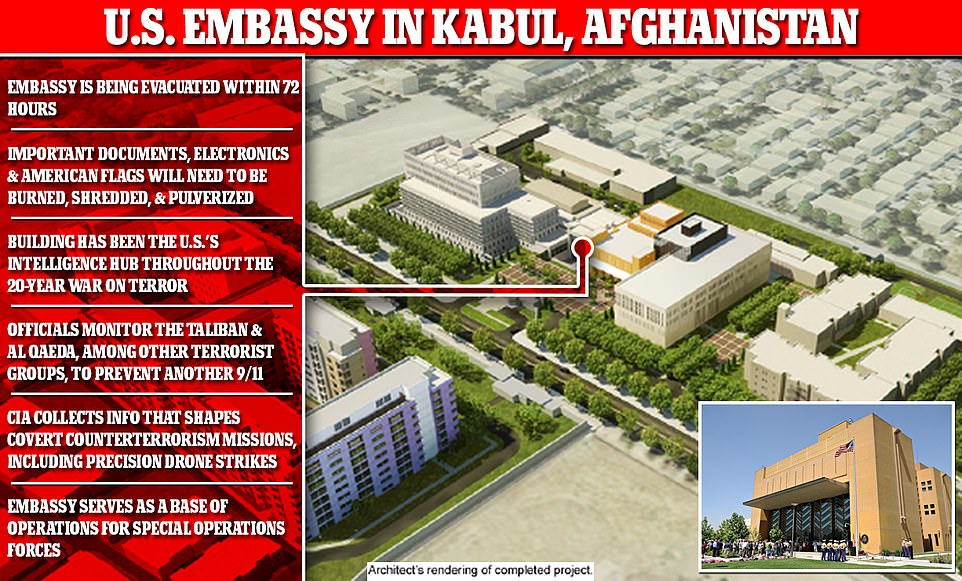 The US Embassy in Kabul, Afghanistan has been the intelligence hub of the US's war on terror